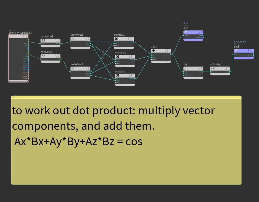dot_product_long_form_point_vop